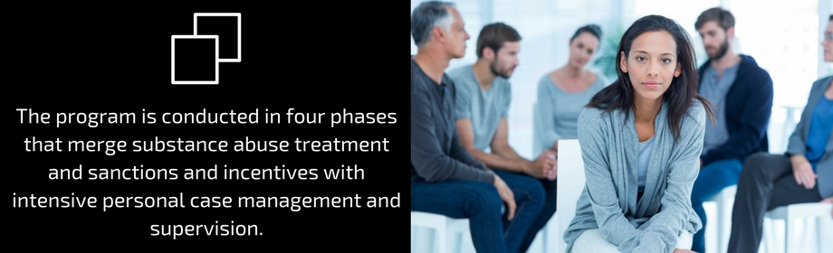 group drug therapy